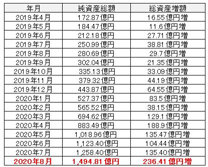 f:id:zuzuzuwork:20200922223205p:plain