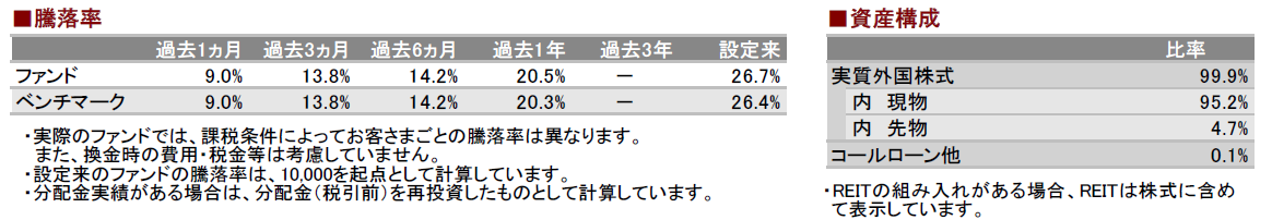 f:id:zuzuzuwork:20200922223235p:plain
