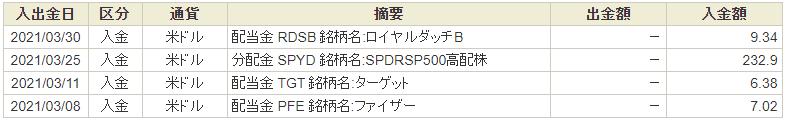 f:id:zuzuzuwork:20210403191717p:plain