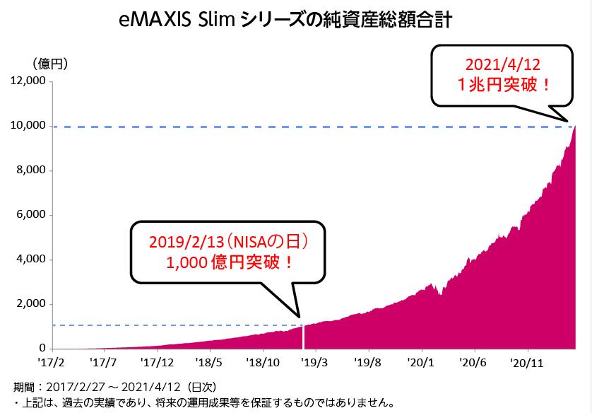f:id:zuzuzuwork:20210417000431p:plain