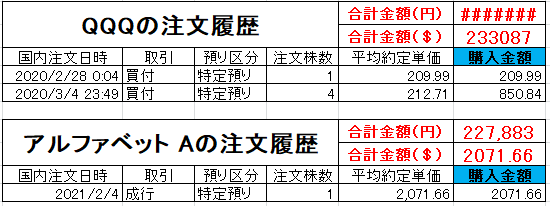 f:id:zuzuzuwork:20210619214200p:plain