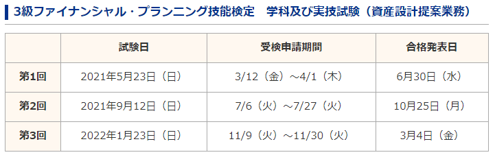 f:id:zuzuzuwork:20210912232902p:plain