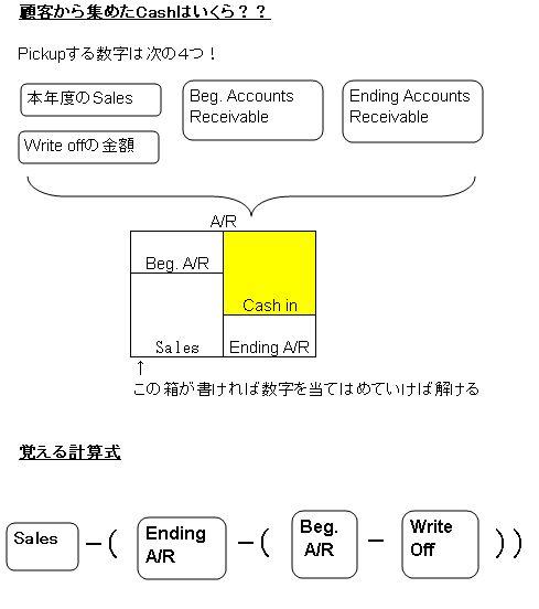 f:id:zyanfang21lu:20160728224100p:plain