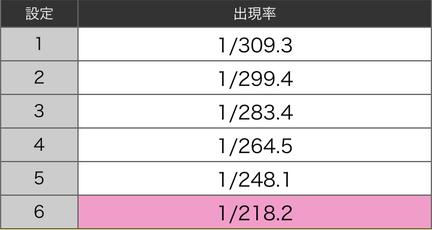 f:id:zyiru:20181202132824p:plain