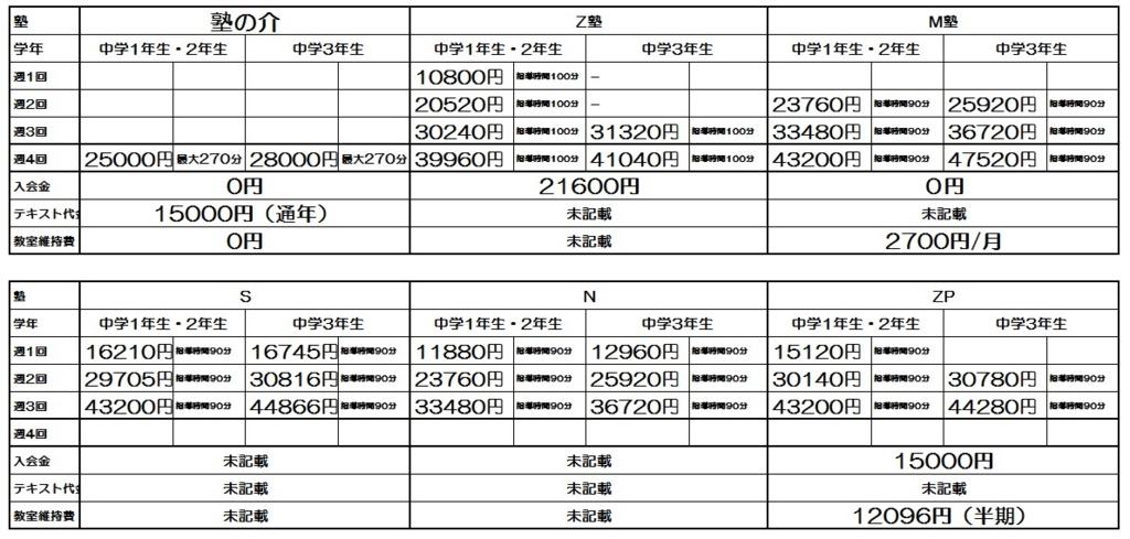f:id:zyukunosuke:20170329011147j:plain