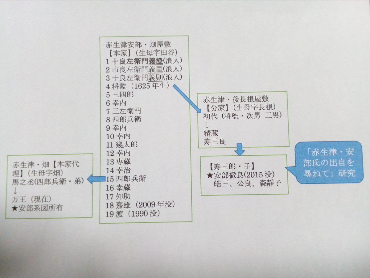 f:id:zyuurouzaemon:20210414202649j:plain