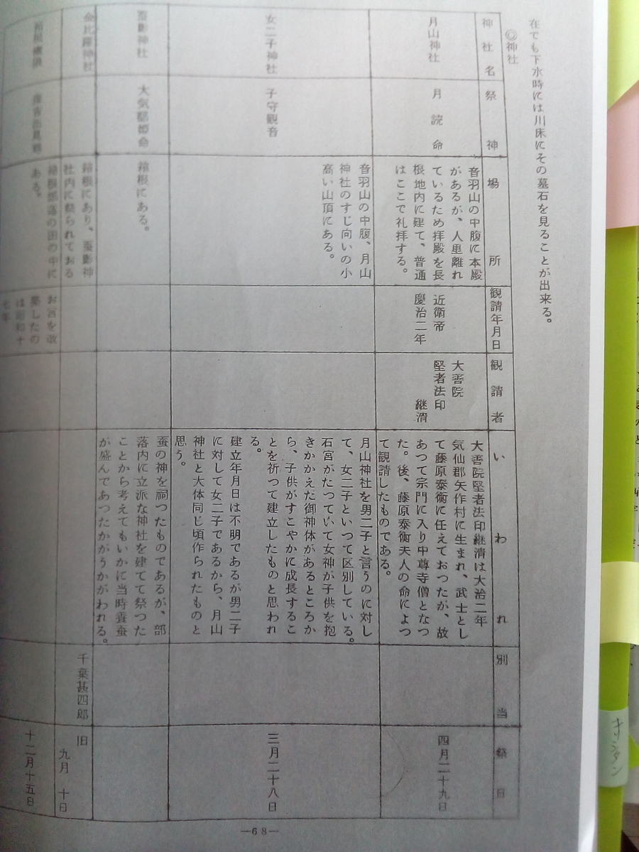 f:id:zyuurouzaemon:20210509155119j:plain