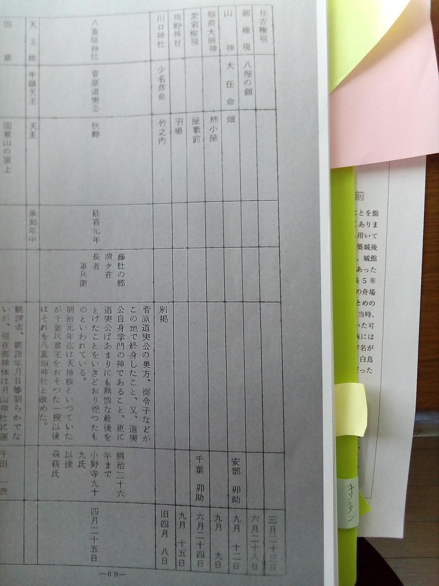 f:id:zyuurouzaemon:20210509160551j:plain