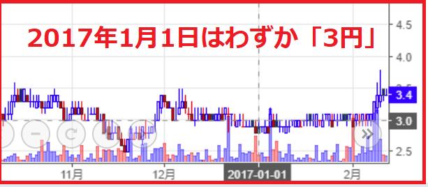 f:id:zyuzyude:20171128210125p:plain