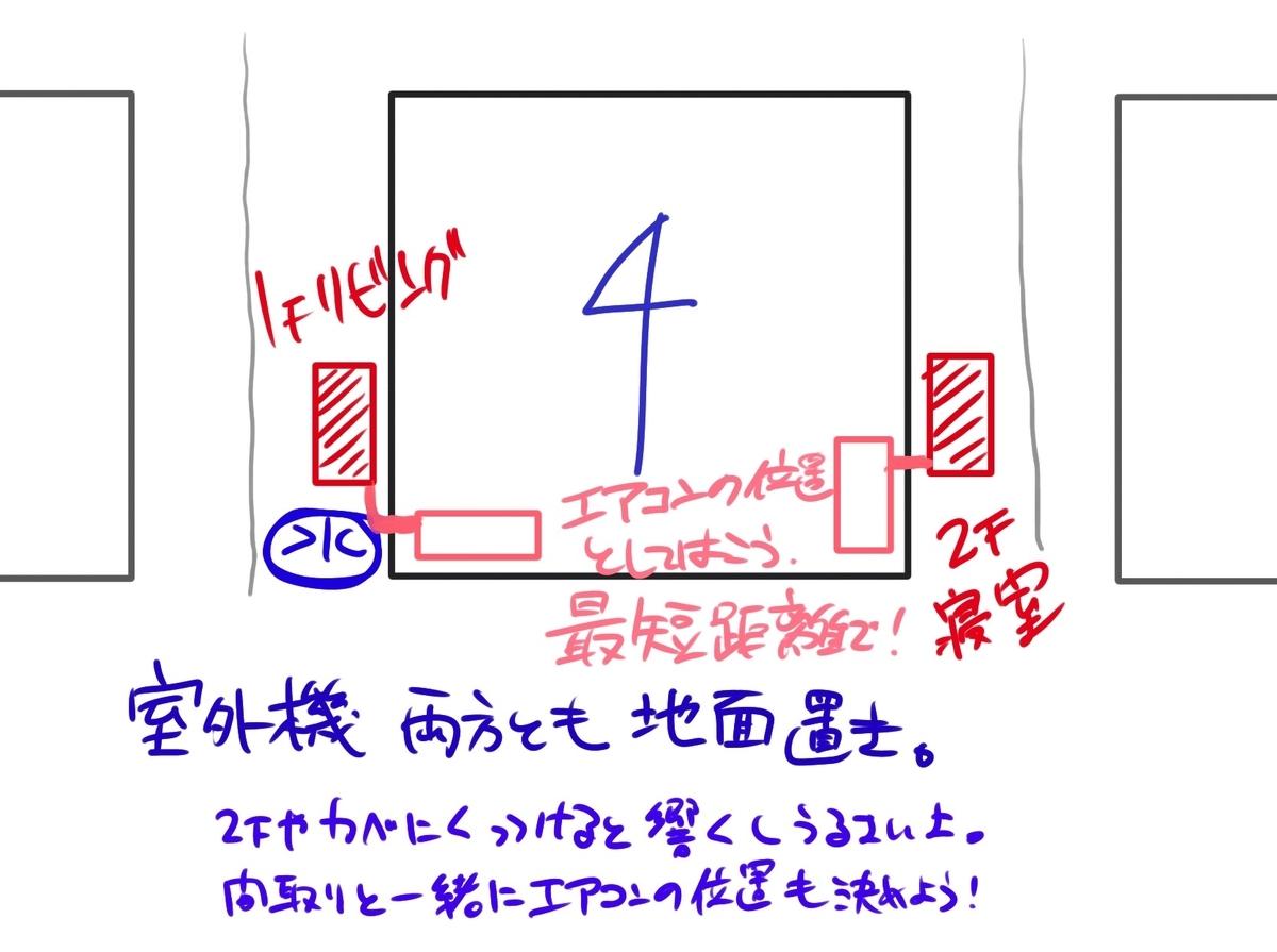 f:id:zzzhm:20190729151256j:plain