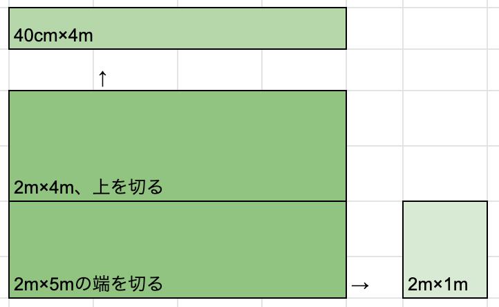f:id:zzzhm:20190820152328p:plain